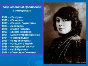 Начало творческого пути Цветаевой М.И.
