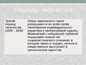 Своеобразие творческого дарования В. В. Маяковского