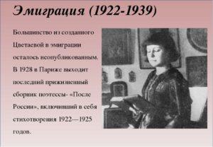 Годы эмиграции Цветаевой М.И.