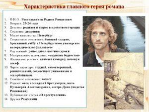 Преступление и наказание характеристика образа Раскольникова Родиона Романовича
