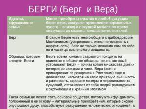 Война и мир характеристика образа  Берга