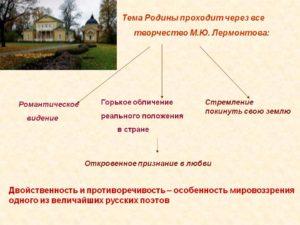 Тема родины в творчестве М. Ю. Лермонтова