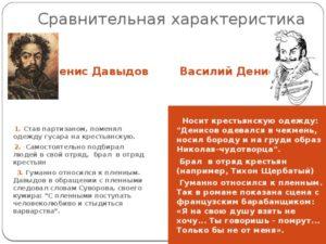 Война и мир характеристика образа  Денисова Василия Дмитриевича