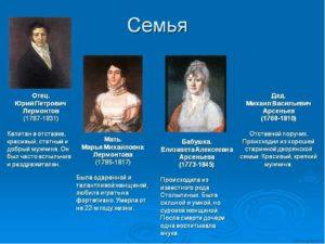 Биография Лермонтова Михаила Юрьевича