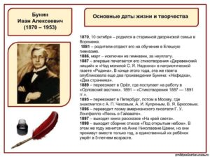 Краткая хроника жизни и творчества Бунина Ивана Алексеевича