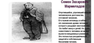 Преступление и наказание характеристика образа Мармеладова Семена Захаровича