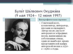 Биография Окуджавы Булата Шалвовича