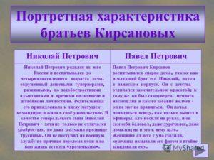 Отцы и дети характеристика образа Кирсанова Николая Петровича